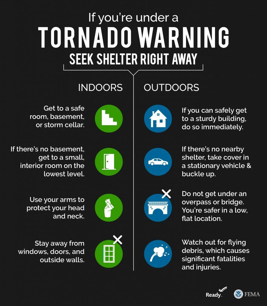 What to do in a tornado